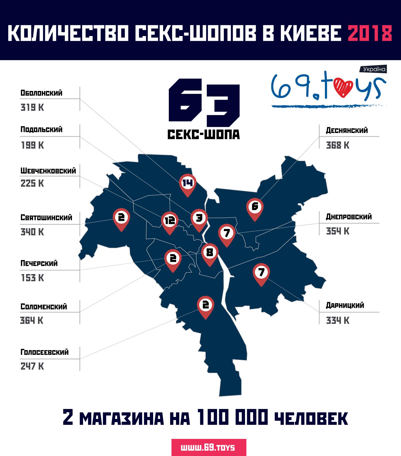 Инфографика: количество секс-шопов в Киеве